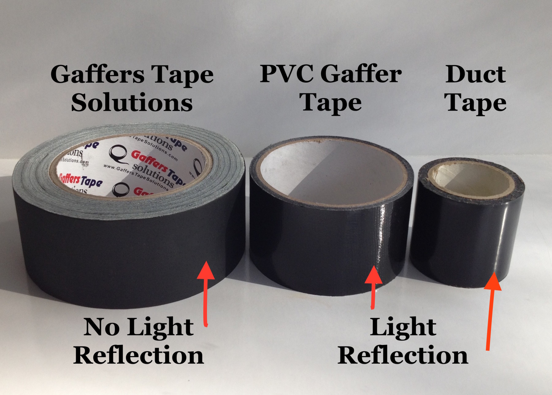 Heat Reflective Tape >> Best Gaffer Tape On Amazon | Gaffers Tape Solutions